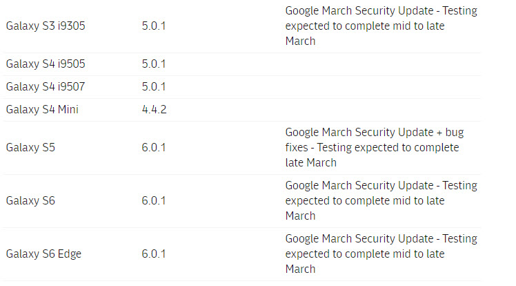 March security update
