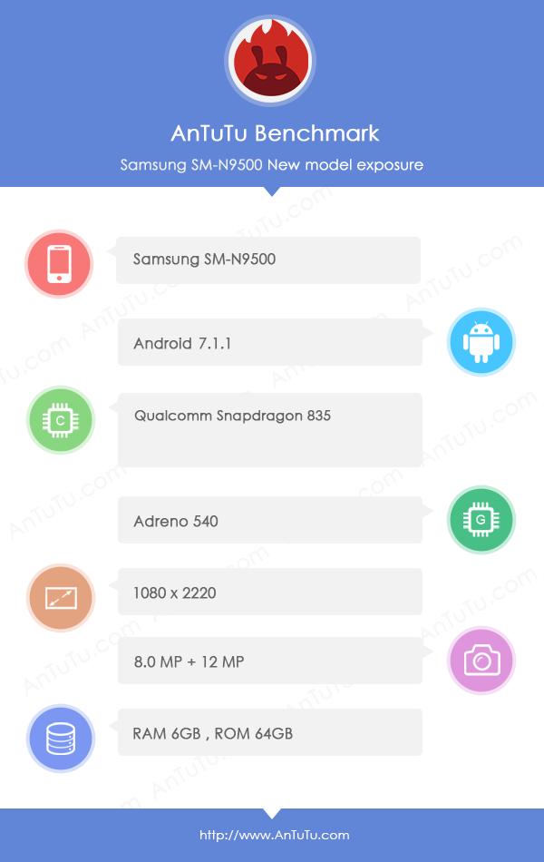 Samsung Galaxy Note 8 AnTuTu