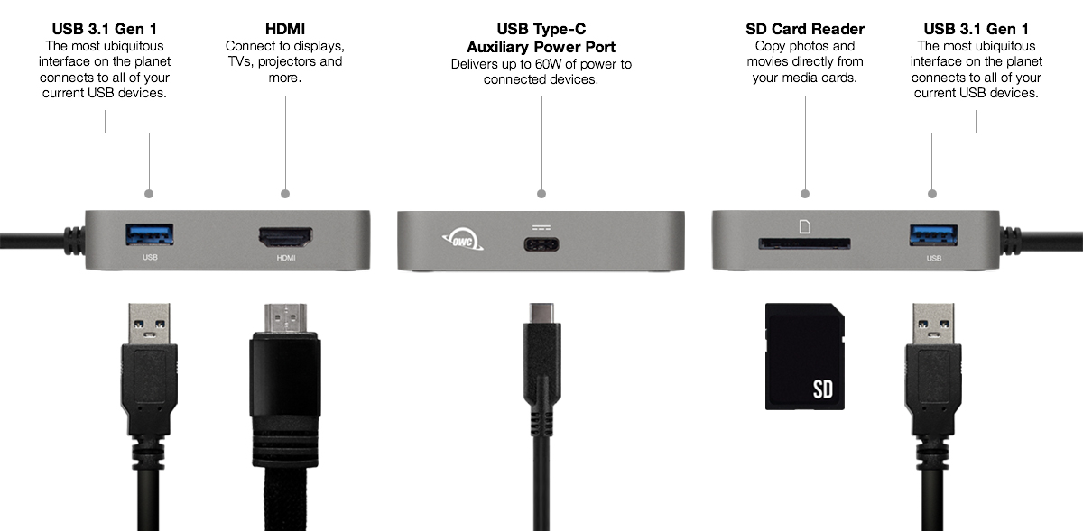 OWC USB-C Travel Dock Connectivity Features