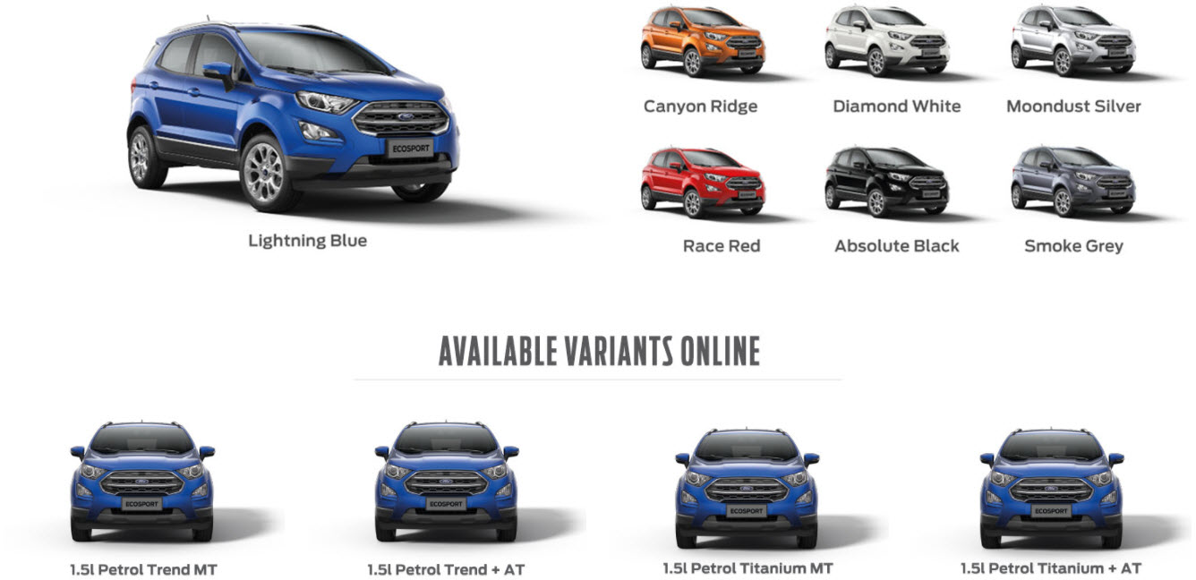 All-New Ford EcoSport Variants