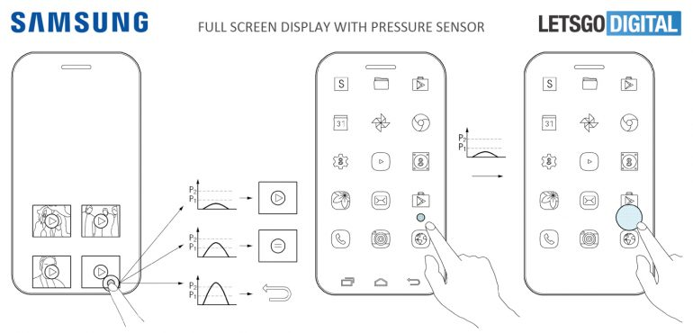 Samsung Galaxy full screen 3