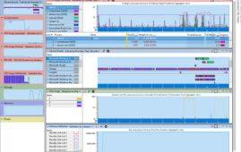 Windows Performance Analyzer